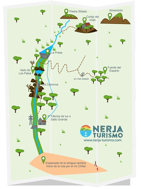 mapa-ruta-rio-chillar-nerja-turismo